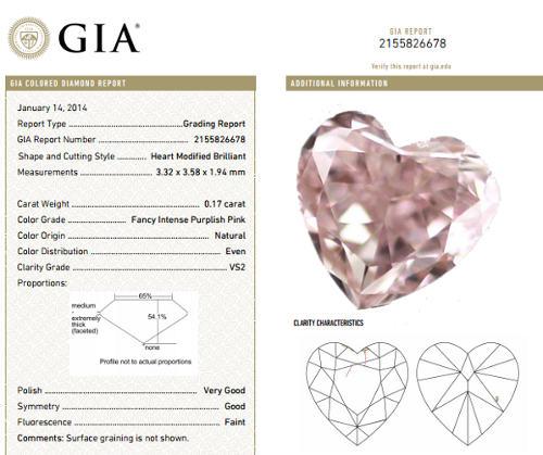 Diamond Investment Scams