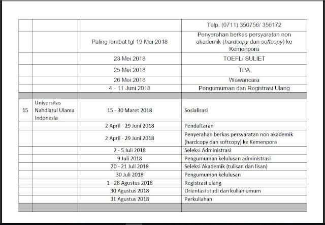 Jadwal Pendaftaran Calon Mahasiswa Baru Program Pascasarjana S2 Kemenpora 2018