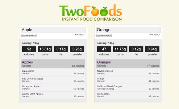 موقع للمقارنة بين نوعين من الطعام