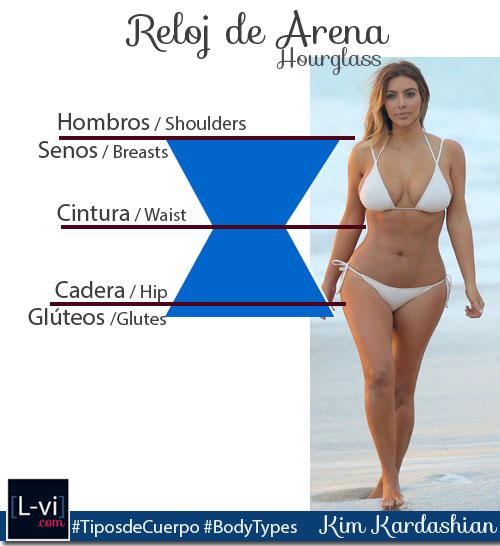 Tipos de Cuerpo Mujer: Reloj de Arena/ Women Body Types: Hourglass  L-vi.com by LuceBuona