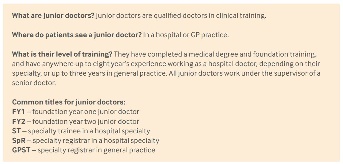 What is a Junior Doctor? - Life as a Junior Doctor