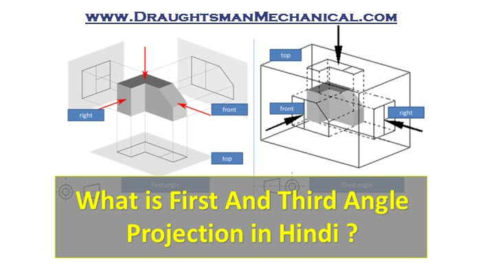 7.4. First Angle Projection and Third Angle Projection in Hindi