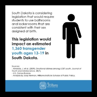 A white graphic with black text that says the anti-transgender bills would harm 1,360 students in South Dakota per the Williams Institute.