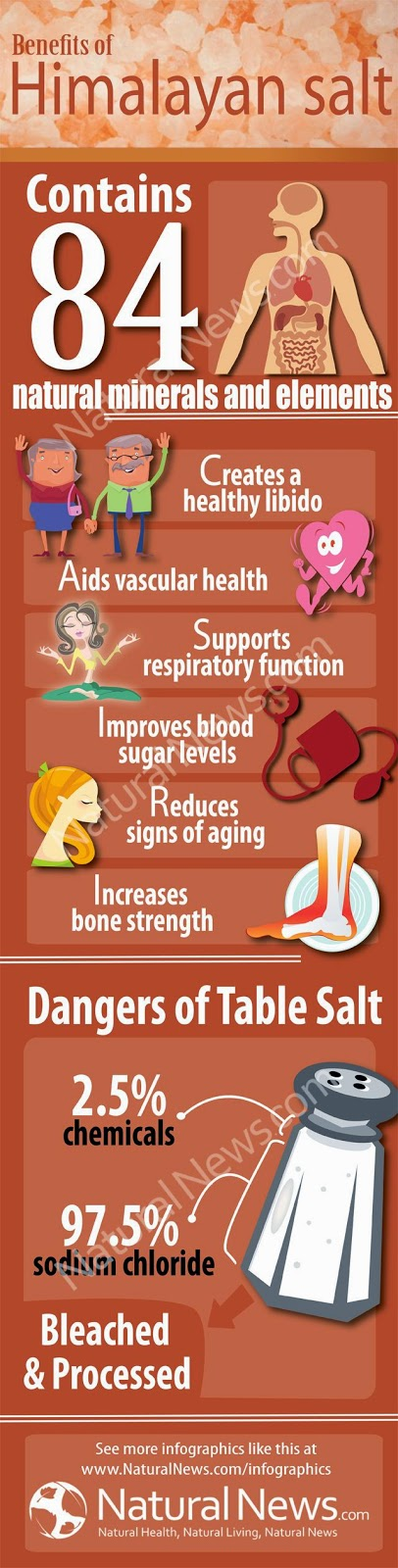 hover_share weight loss - health benefits of Himalayn salt