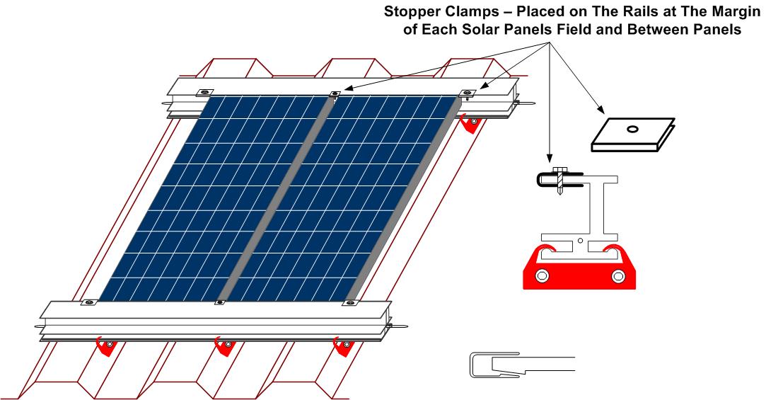 Solar Energy Installation Panel Where Can You Put Solar