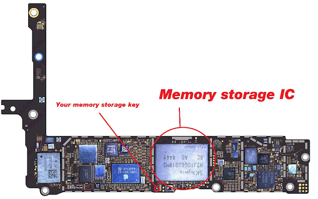 iPhone data memory extract