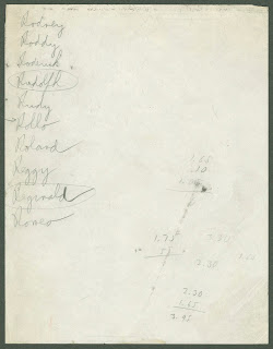 Handwritten list of possible names for Rudolph the Red-Nosed Reindeer. Rudolph an Reginald are circled, and Rollo has an arrow pointing to it