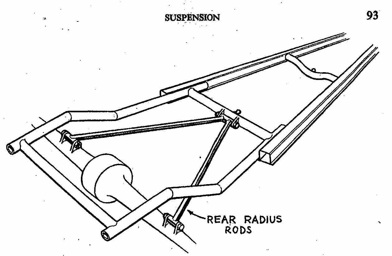 Austin Seven Special Rear Radius Rods