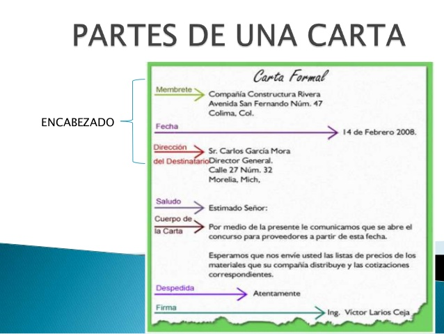Educativa 21: La Carta