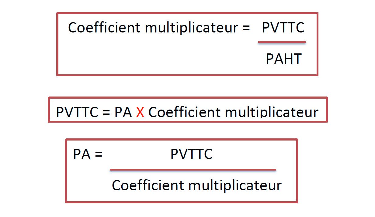 Cours 10 Le Coefficient Multiplicateur Bts Muc2