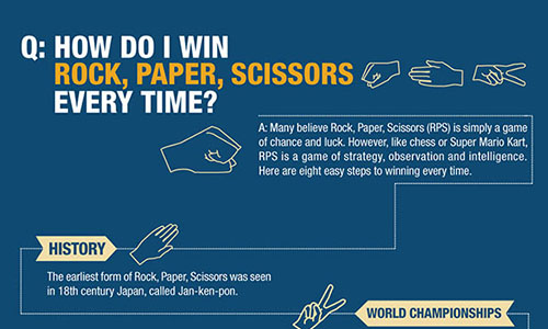 winning rock paper scissors - infographic