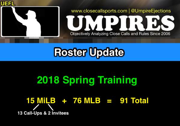 62373bd9fcd 2018 MLB Spring Training Umpire Roster