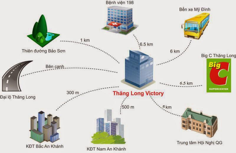liên kết vùng chung cư thăng long capital