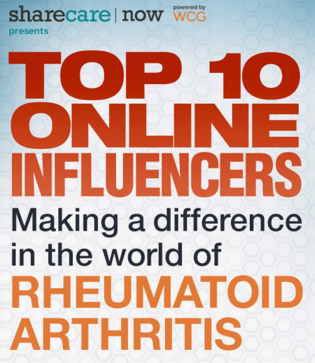 Top 10 RA Online Influencers - Sharecare 2013
