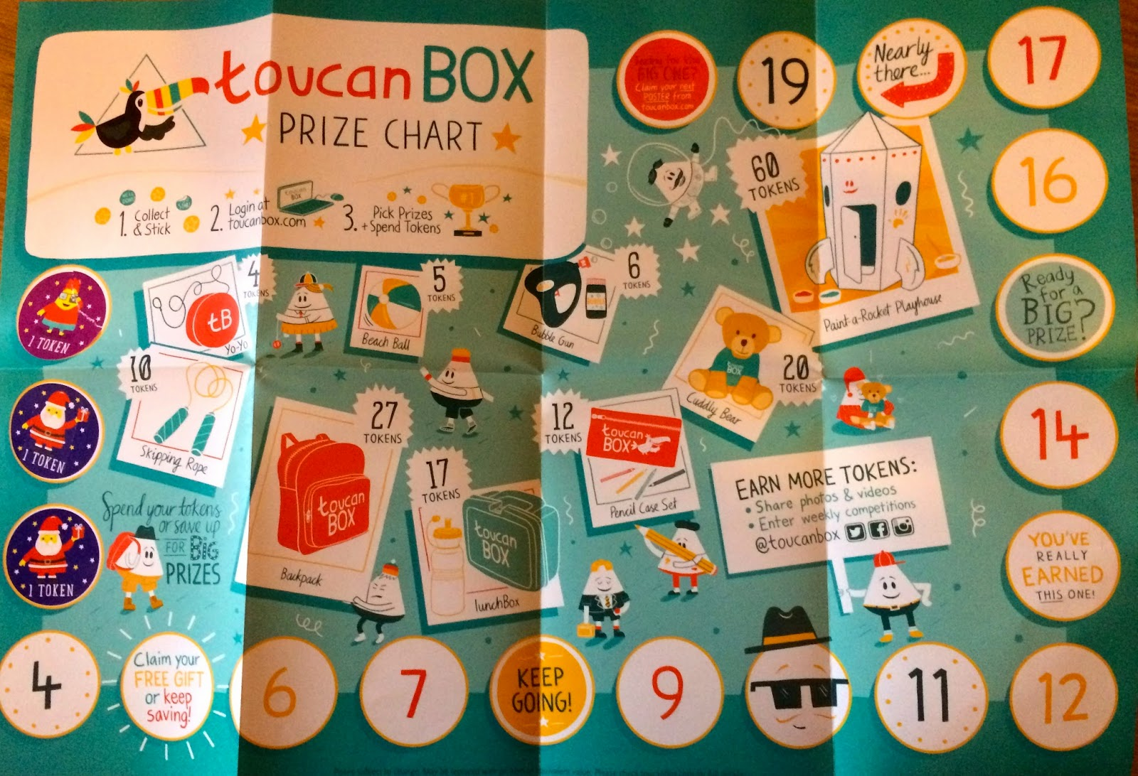 Toucan Box Review - Sticker chart