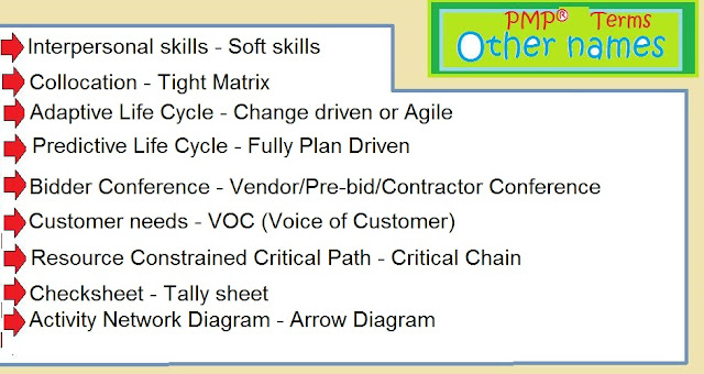 pmp inputs and outputs diagram how to read building wiring pmp:capm terms - other names pmp:capm:pmi-acp:certification exam prep blog