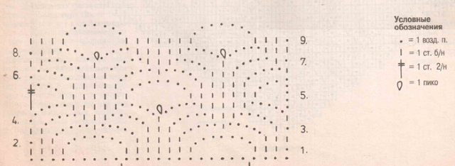 diagrama-punto-araña-crochet