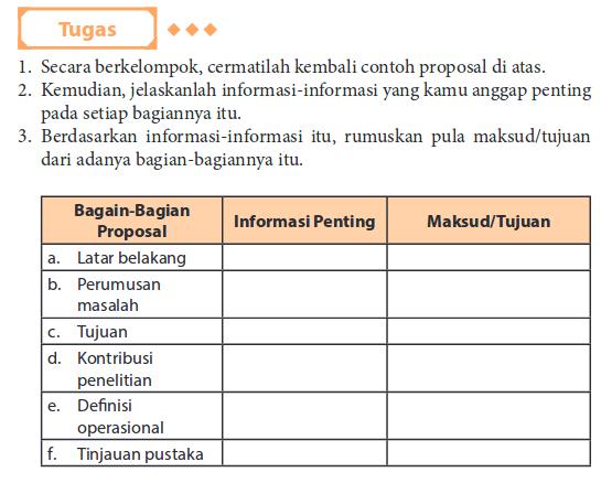 KUNCI JAWABAN BUKU/MODUL KELAS XI SEMESTER 2 HALAMAN 153 ...