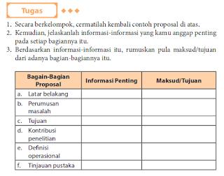Secara Berkelompok Cermatilah Contoh Proposal Di Atas Kemudian Jelaskan Informasi Informasi Yang Kamu Anggap Penting Pada Setiap Bagiannya Itu