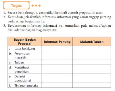 Tugas Bahasa Indonesia Kelas 11 Halaman 153 Tentang Proposal Brainly Guru Ilmu Sosial