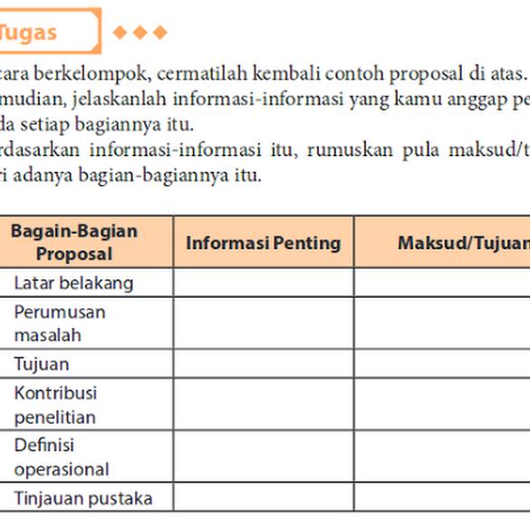 Tugas Bahasa Indonesia Kelas 11 Halaman 153 Tentang Proposal Brainly Tinjauan Pustaka Ilmusosial Id