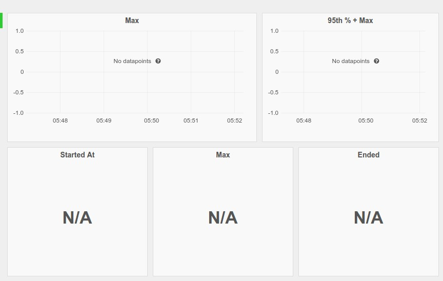 A Test Developer's blog: Live Performance Result Monitoring with