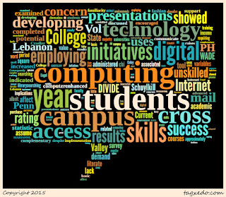 Word cloud for article: The Digital Divide and First-Year Students