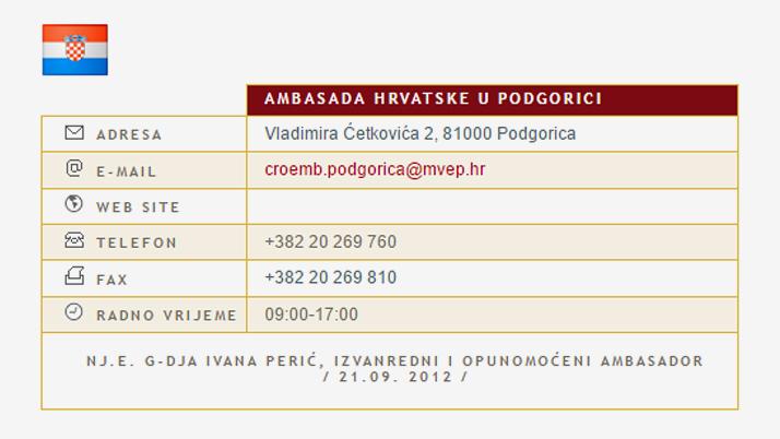 Контактная информация посольства Хорватии в Черногории, Подгорица