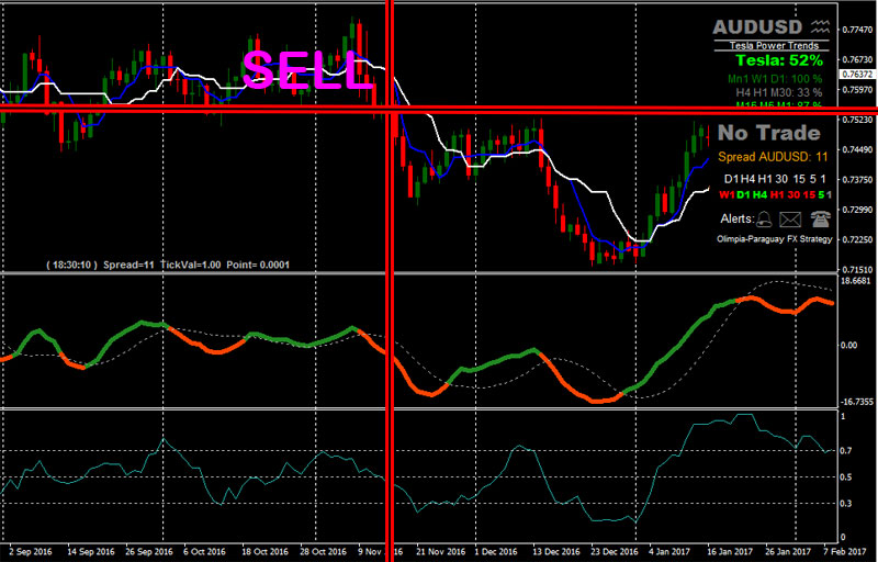 Forex-DeMarker-Trading-SELL