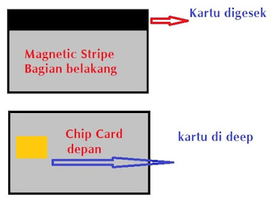 Design ATM Chip vs Magnetic stripe