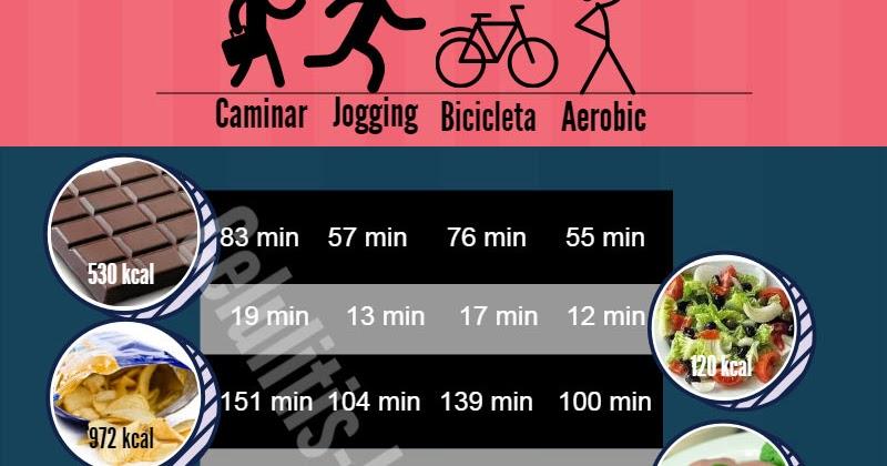 dietas hipocalГіricas para bajar peso graso