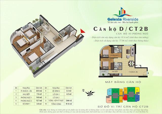 Mặt bằng căn hộ D - CT2B - CT3 chung cư Gelexia Riverside
