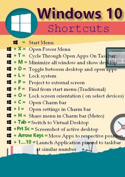 Tổng Hợp Phím tắt Shortcut dùng trong hđh window 10