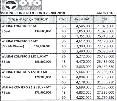 Paket Kredit Wuling Confero DP Murah 15%