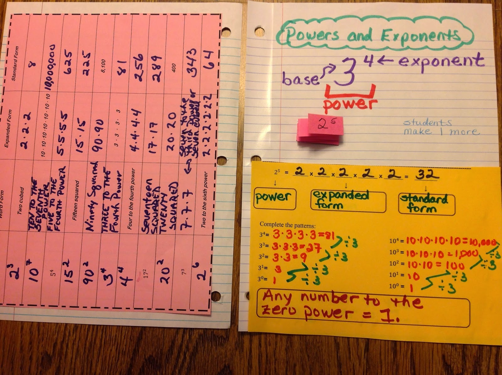 Equation Freak Exponents Interactive Notebook Page