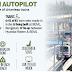 Delhi Metro On Autopilot
