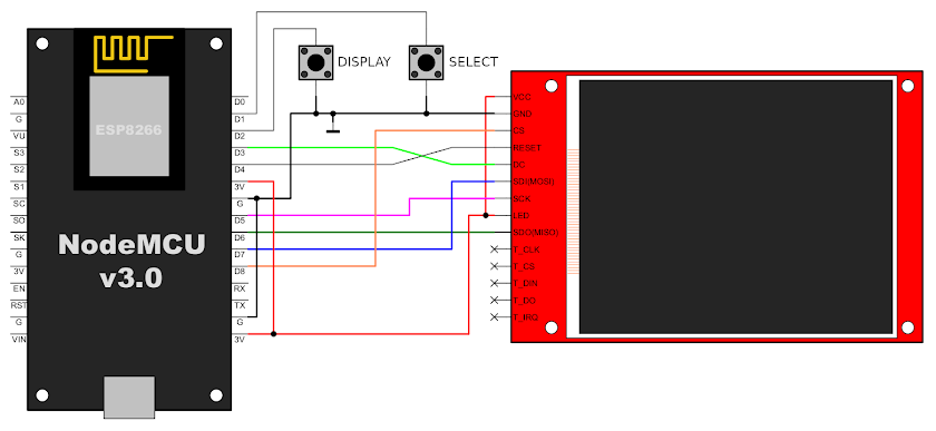 ESP8266 WiFi analyzer schematic