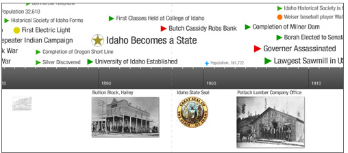 8 excellent free timeline creation tools for teachers educational
