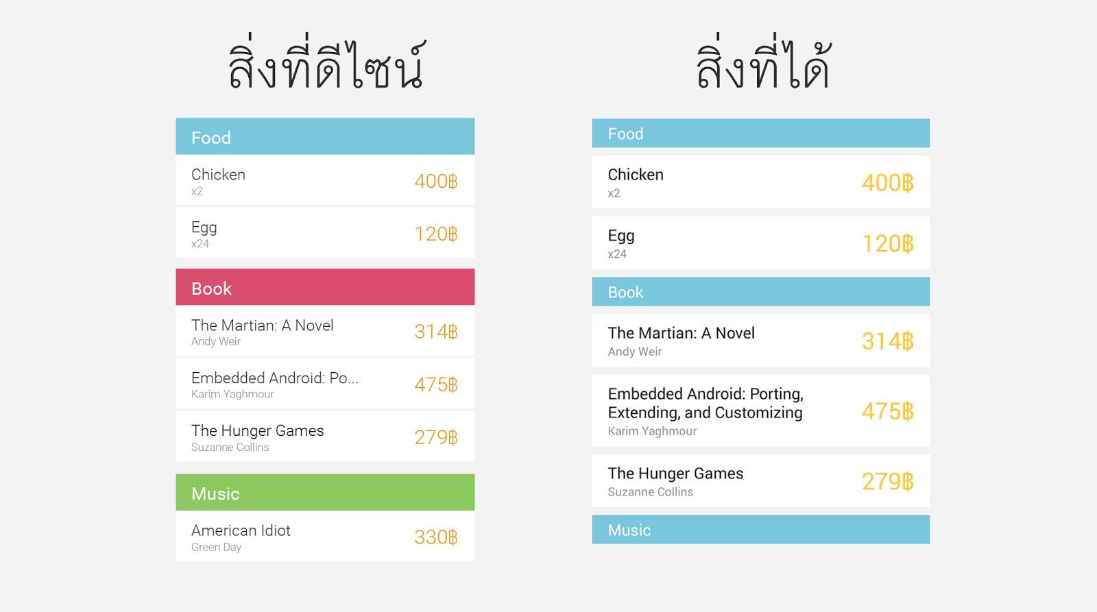 Android Code] ว่าด้วยเรื่อง Recycler View กับการใช้งานจริงใน