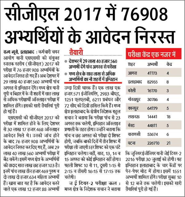 एसएससी सीजीएल 2017 :: 76908 अभियर्थियों के आवेदन निरस्त