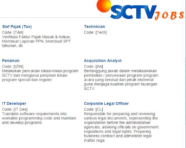 5 Lowongan Kerja SCTV - PT Surya Citra Televisi Terbaru 2019