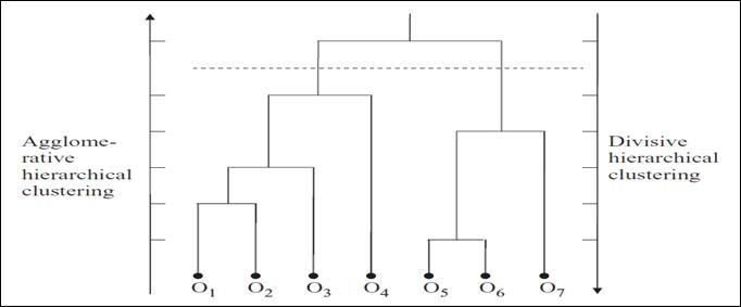 Clustering Skripsi Teknik Informatika