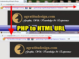 Converting PHP URL into HTML URL for Joomla SEO