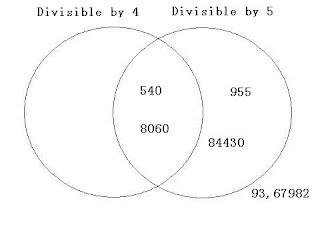 7-11: Divisiblility Rules