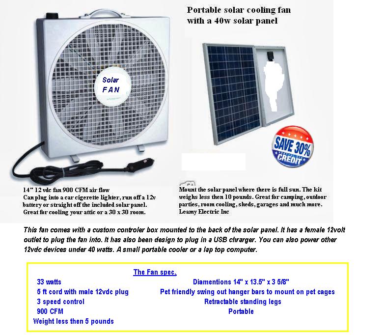 Solar Powered Electric Motor Kit: Solar Panels Wind Turbine Blog Leamy Electric Inc