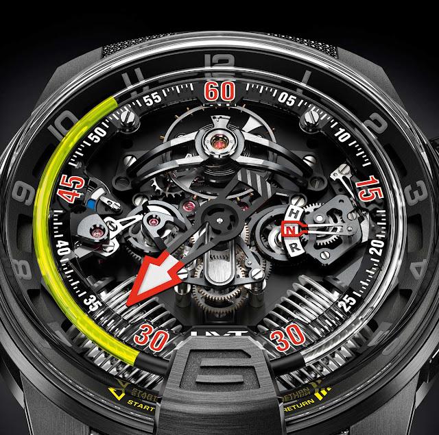 HYT Replica Watches