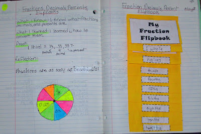photo of Fraction math journal entry @ Runde's Room