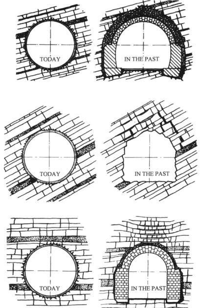 Apuntes de Geotecnia con Énfasis en Laderas: Historia de