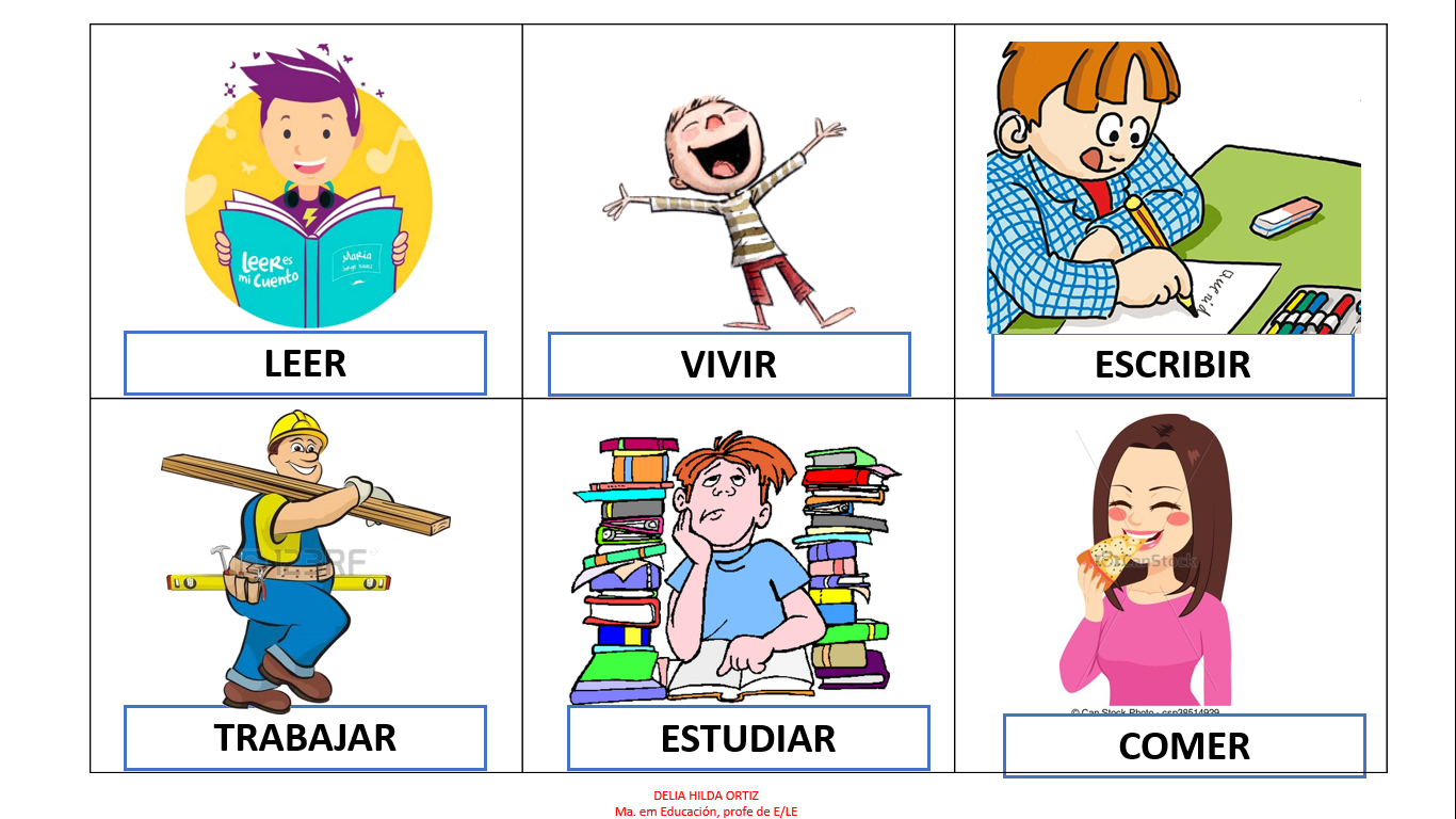 Mundohispanico2 Gramatica Verbos Regulares En Ar Er Ir