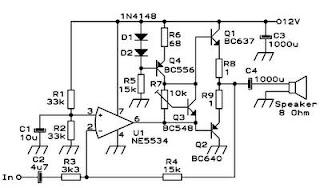 Kumpulan desain PCB: Mini Power Amplifier NE5534